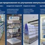 pharmacy-chain-impulse-buy